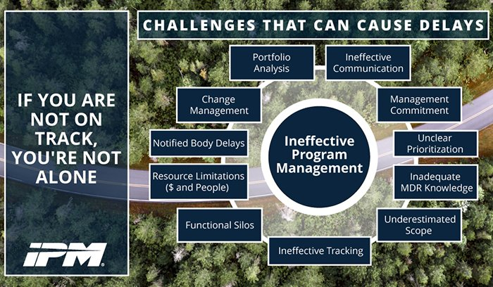 challenges that can cause delays graphic for eu mdr article